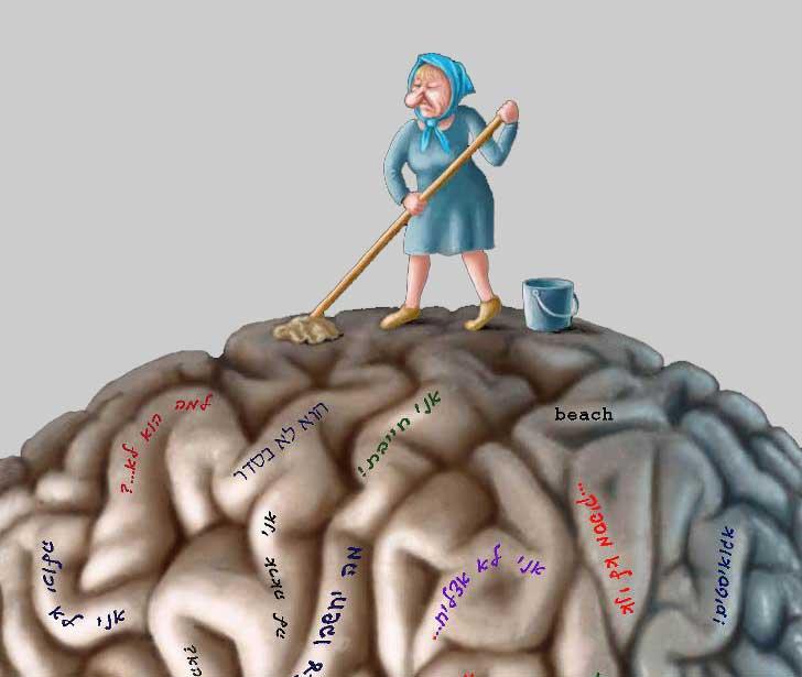 Очищение ментального тела